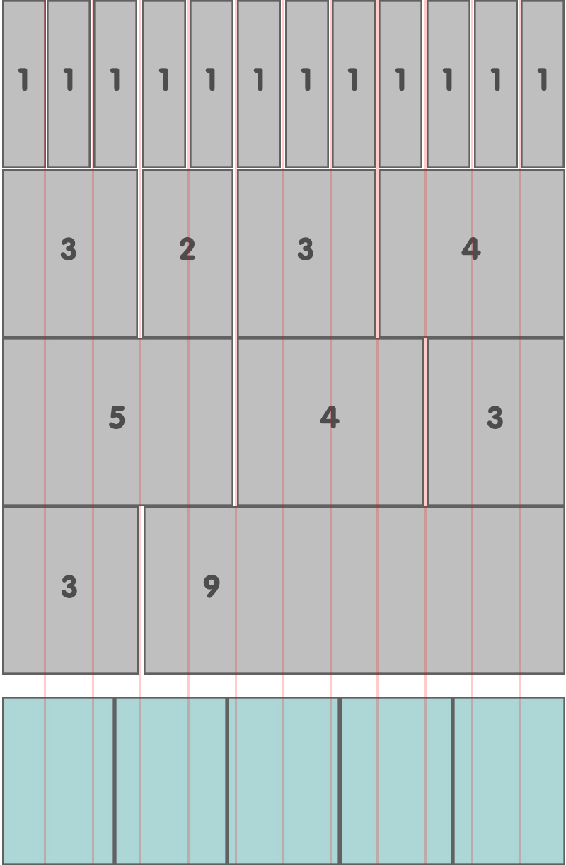 bootstrap fixed 12 grid